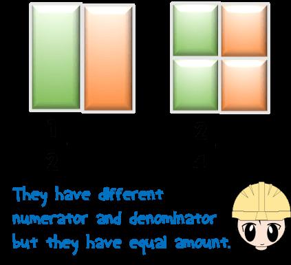 equivalent-fraction-one-half