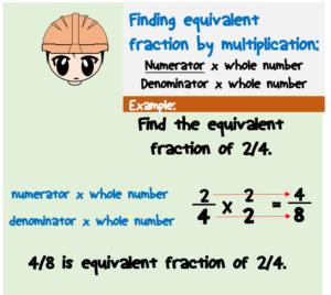 finding-equivalent-fractions-by -multiplication