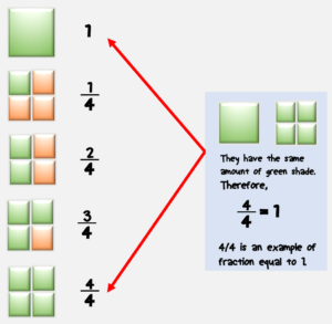 fraction-equal-to-1