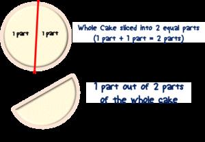 fraction-explained