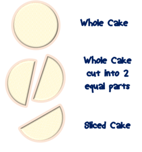 fraction-of-a-cake