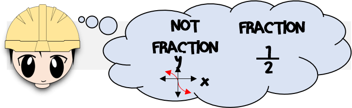 not a fraction