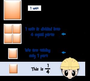understanding-fractions