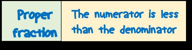 Proper-fraction-definition