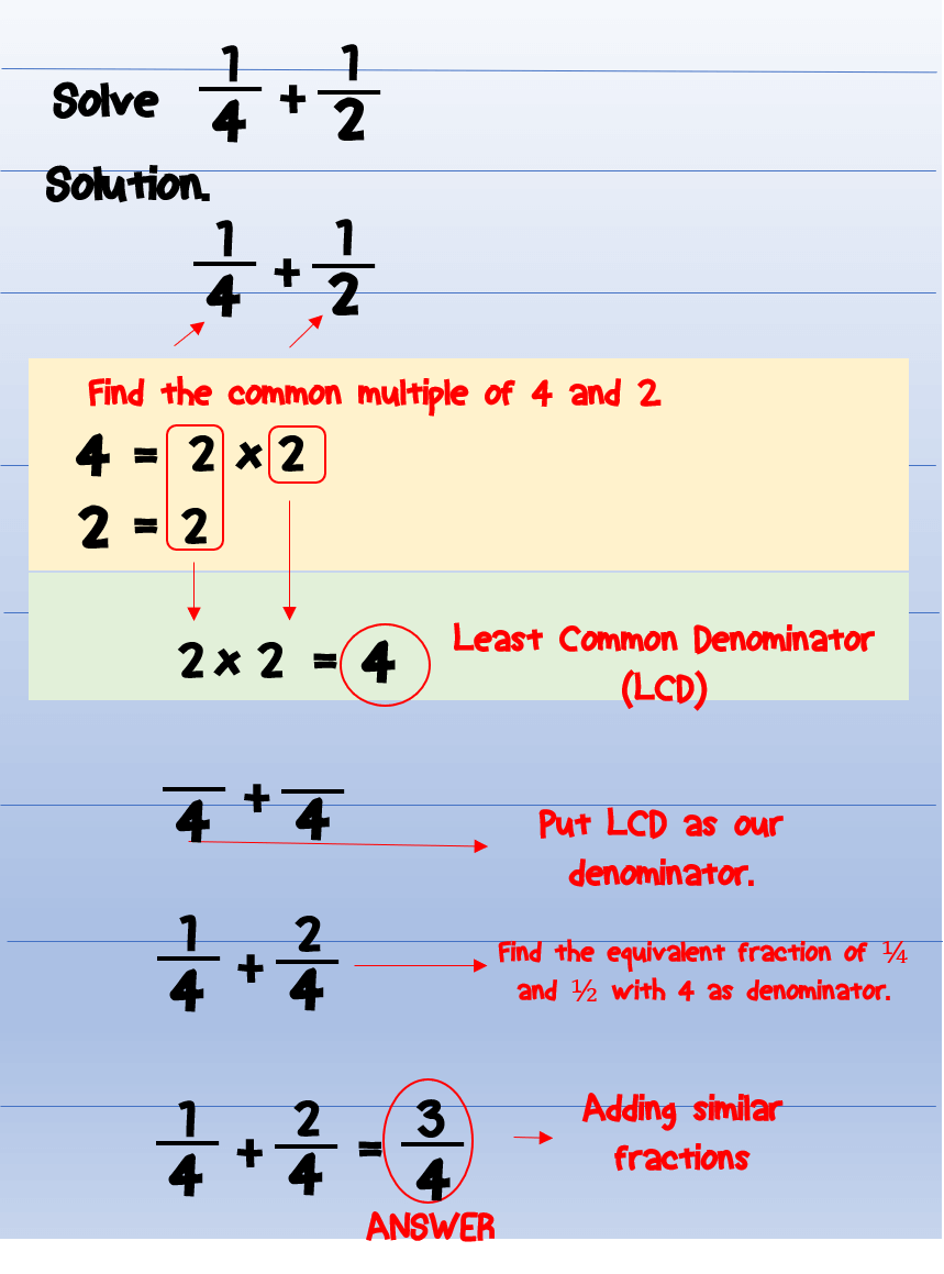 adding-unlike-fractions-example-1