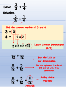 adding-unlike-fractions-example-2