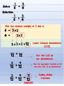 adding-unlike-fractions-example-3