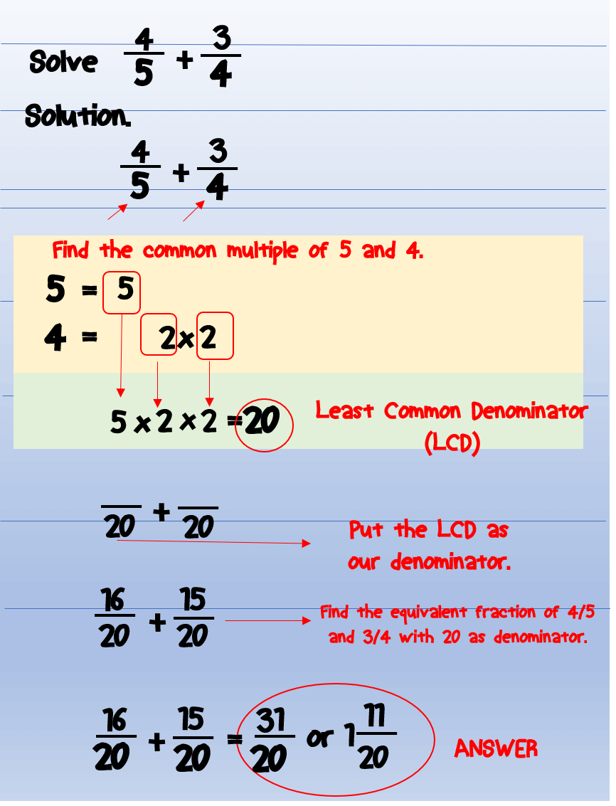 adding-unlike-fractions-example-4