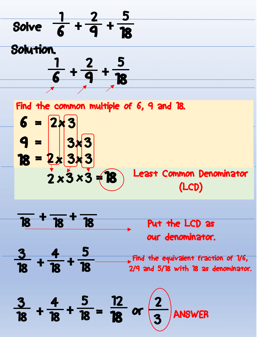 adding-unlike-fractions-example-5
