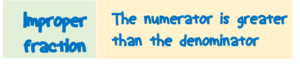 improper-fraction-definition