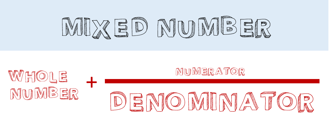 mixed-number