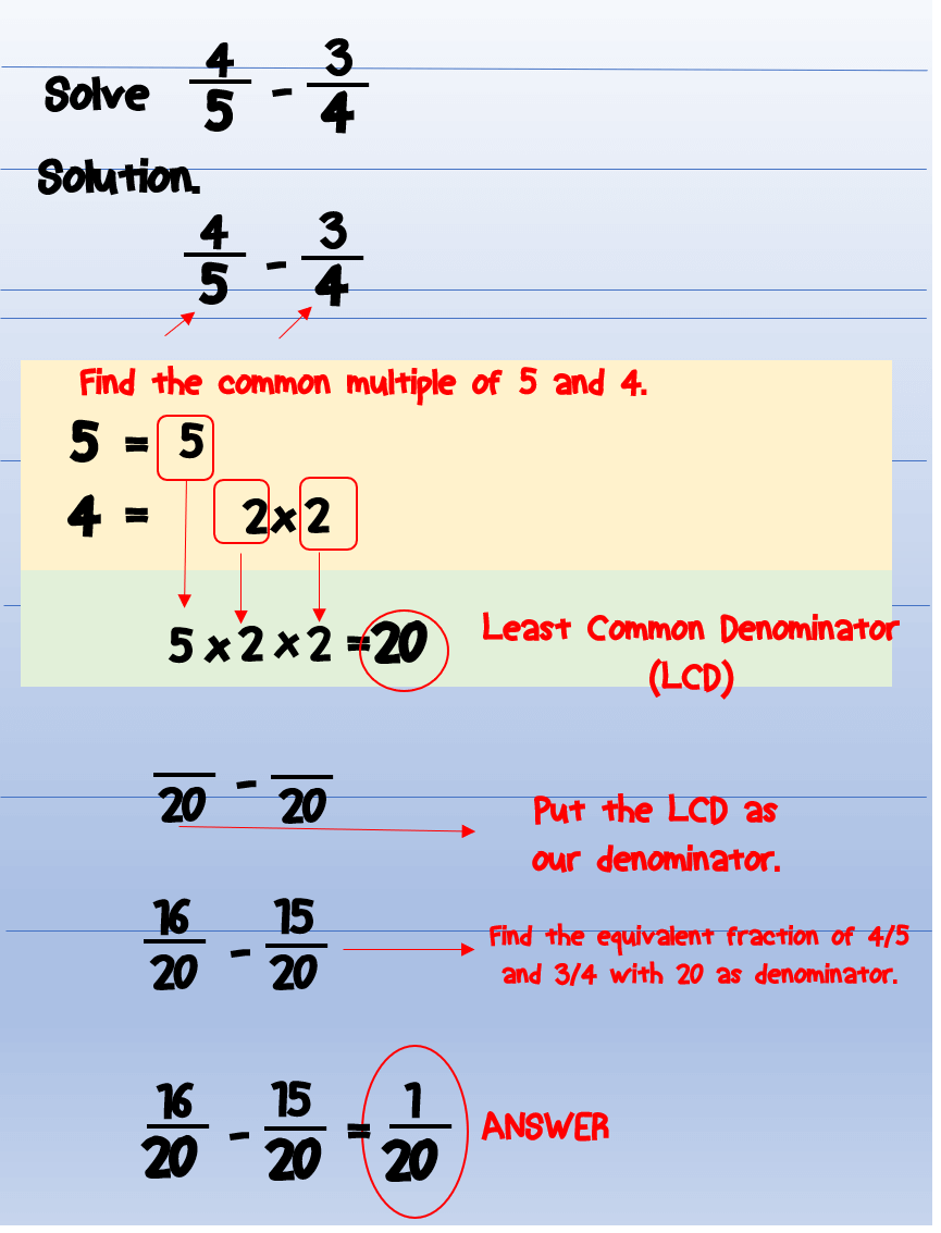 subtracting-unlike-fractions-example-6
