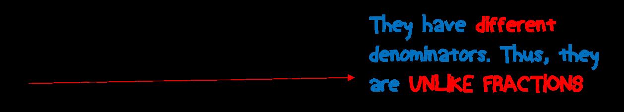 unlike-fraction-example